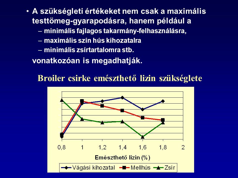 A szükségleti értékeket nem csak a maximális testtömeg-gyarapodásra, hanem például a –minimális fajlagos takarmány-felhasználásra, –maximális szín hús kihozatalra –minimális zsírtartalomra stb.