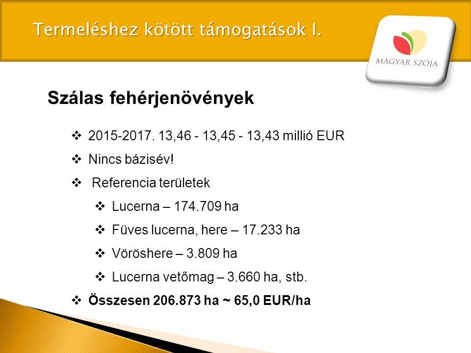 Termeléshez kötött támogatások I. Szálas fehérjenövények  2015-2017. 13,46 - 13,45 - 13,43 millió EUR  Nincs bázisév!  Referencia területek  Lucer