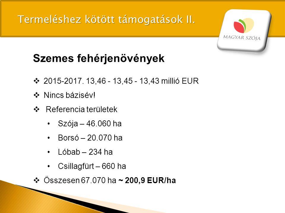 Termeléshez kötött támogatások II. Szemes fehérjenövények  2015-2017. 13,46 - 13,45 - 13,43 millió EUR  Nincs bázisév!  Referencia területek Szója