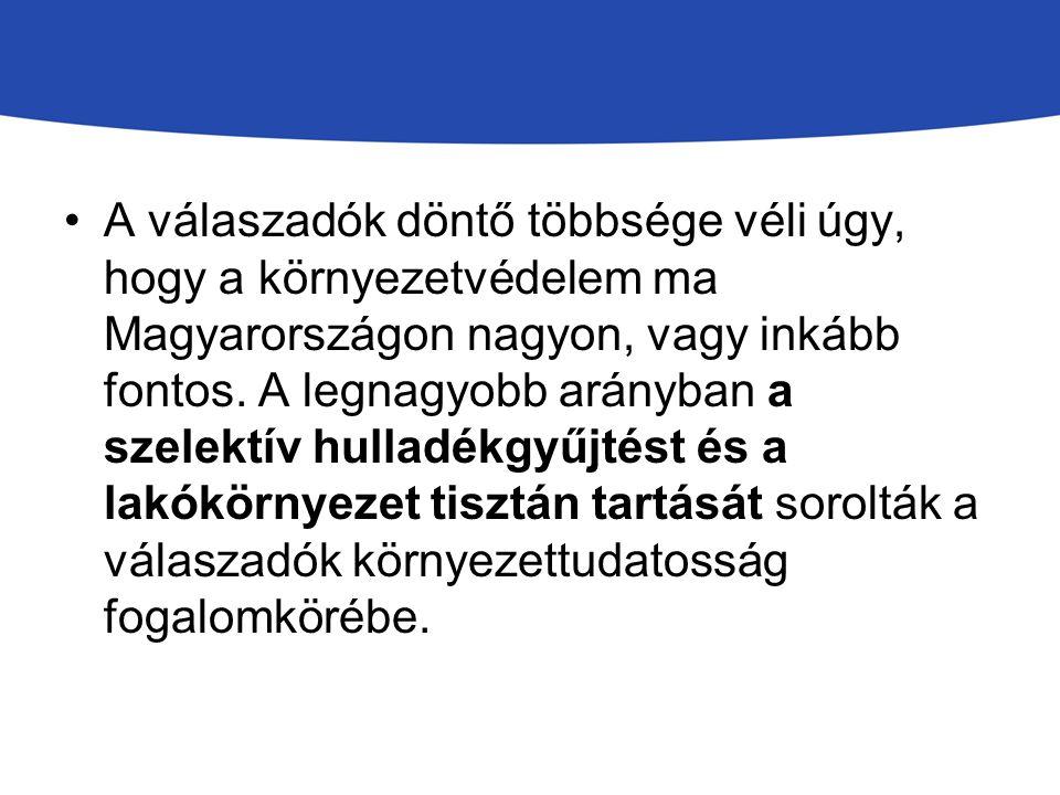 A válaszadók döntő többsége véli úgy, hogy a környezetvédelem ma Magyarországon nagyon, vagy inkább fontos. A legnagyobb arányban a szelektív hulladék