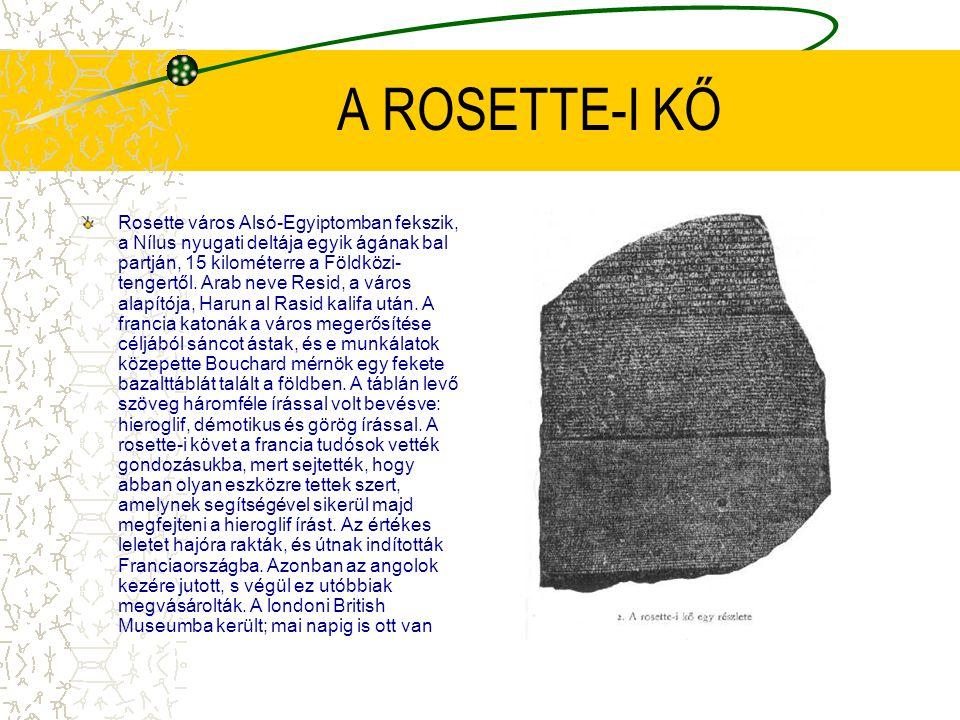 Szekunder dokumentum az elsődleges dokumentumról tájékoztat (bibliográfia)