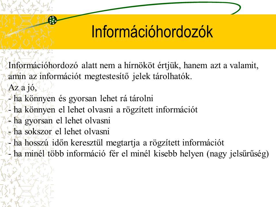 Egyéb szöveges dokumentumok Kutatási és fejlesztési jelentések Disszertációk Szabadalmi leírások Szabványosítási kiadványok