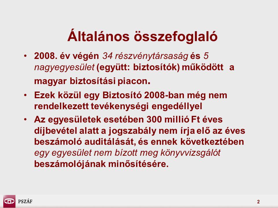 2 Általános összefoglaló 2008. év végén 34 részvénytársaság és 5 nagyegyesület (együtt: biztosítók) működött a magyar biztosítási piacon. Ezek közül e