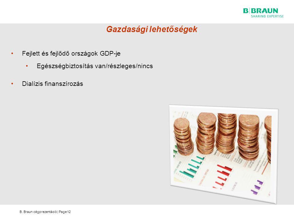 B. Braun cégprezentáció   Page Gazdasági lehetőségek Fejlett és fejlődő országok GDP-je Egészségbiztosítás van/részleges/nincs Dialízis finanszírozás