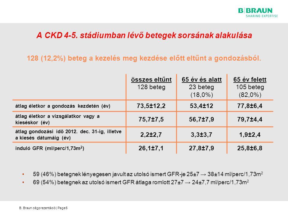 B. Braun cégprezentáció   Page A CKD 4-5. stádiumban lévő betegek sorsának alakulása 128 (12,2%) beteg a kezelés meg kezdése előtt eltűnt a gondozásbó