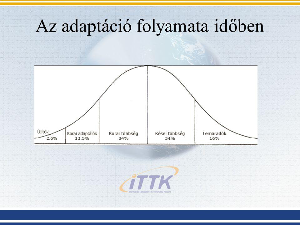 Az adaptáció fázisai 1.fázis: Az újítással kapcsolatos információkkal való találkozás.