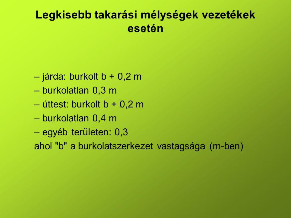 Legkisebb takarási mélységek vezetékek esetén – járda: burkolt b + 0,2 m – burkolatlan 0,3 m – úttest: burkolt b + 0,2 m – burkolatlan 0,4 m – egyéb t