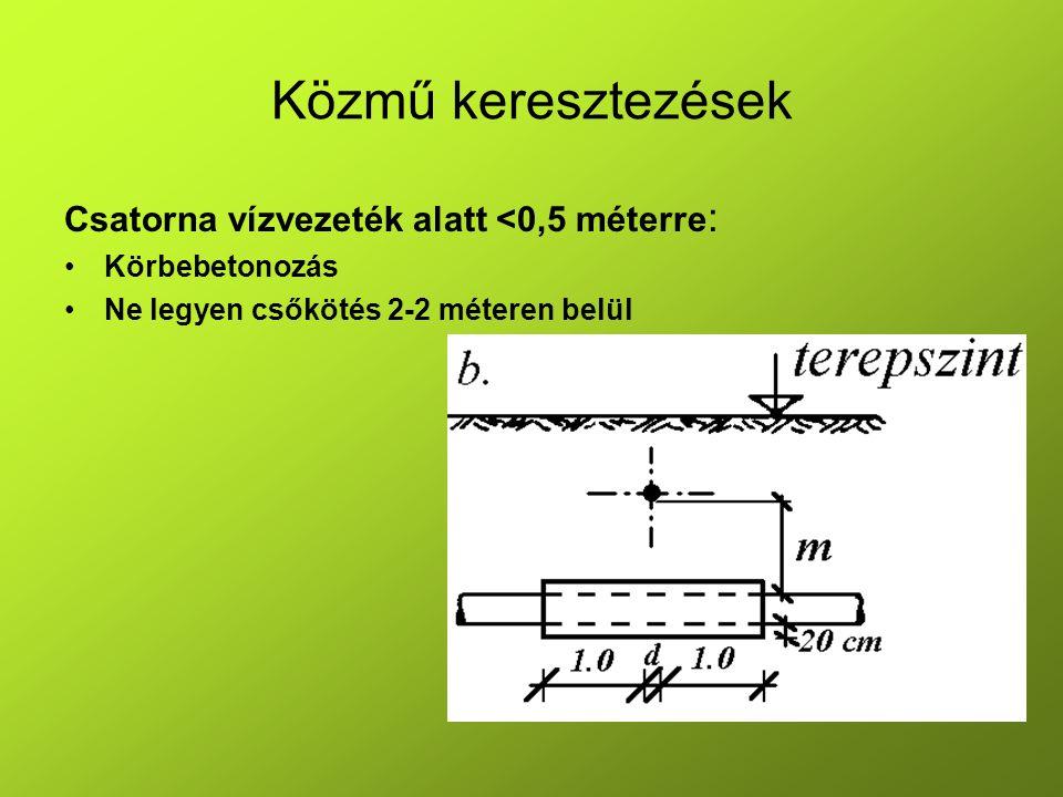 Közmű keresztezések Csatorna vízvezeték alatt <0,5 méterre : Körbebetonozás Ne legyen csőkötés 2-2 méteren belül