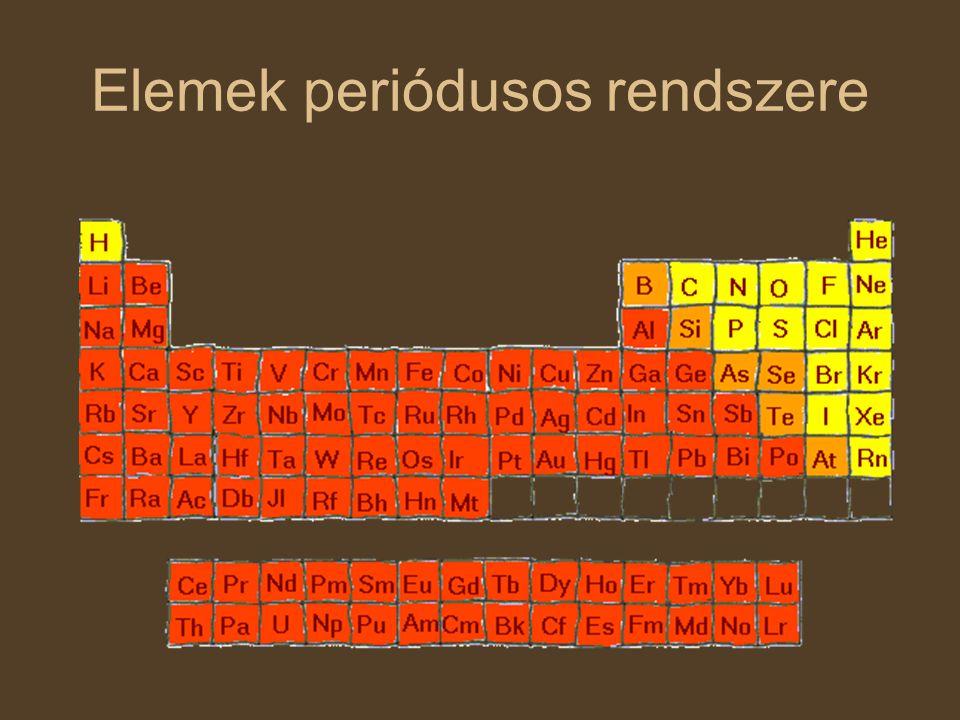 Kémiai alapfogalmak ELEMEK kémiai módszerekkel tovább már nem bonthatók azonos atomokból épülnek fel kémia és fizikai tulajdonságaikat a külső elektronhéjának szerkezete határozza meg