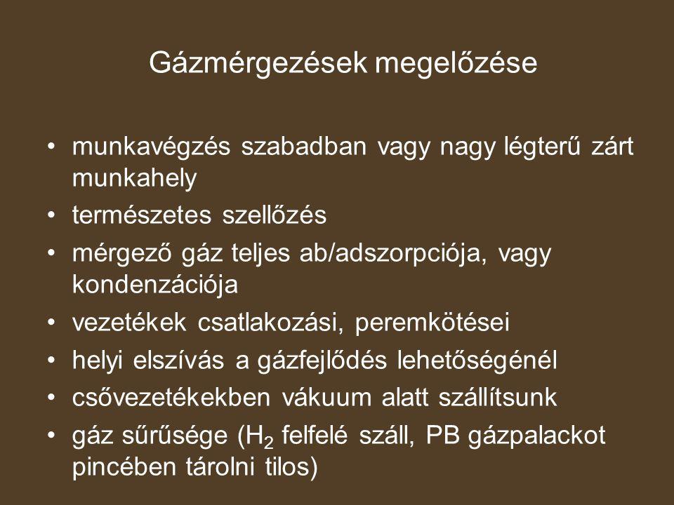 Fémek és fémvegyületek arzén (idegméreg) ZnO, ZnCl 2, ZnSO 4 (higroszkópos) higany (idegméreg, foghullás, szájgyulladás) kadmium (gőze, orrhurut, tüdőtágulás) krómsav, kettős krómsók (fekélyes betegség a légutakon) mangán-oxid (tartós belélegzése idegbetegséget okoz) ólom (tápcsatorna, vérszegénység, végtagbénulás)