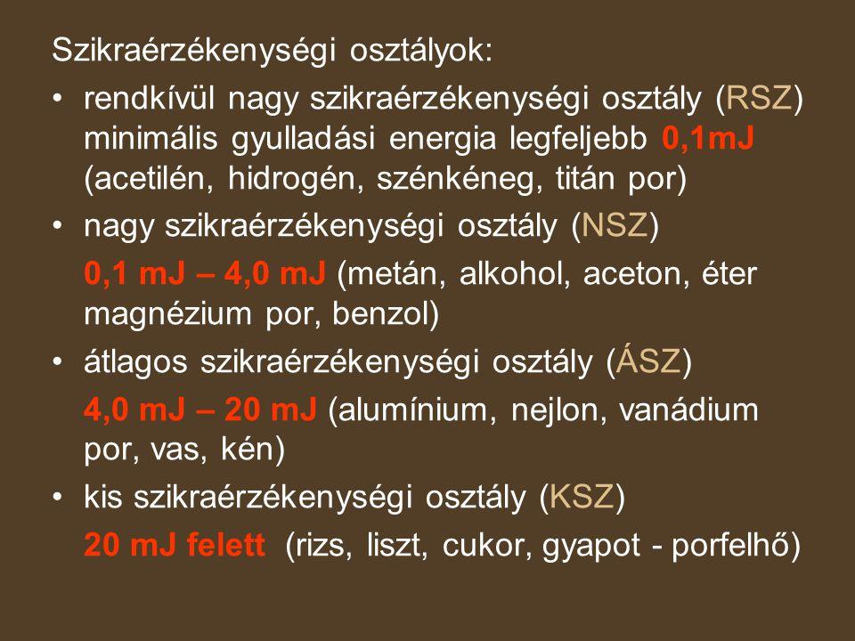 Elektrosztatikus feltöltődés megelőzése a)töltések szétválasztásának megakadályozása (anyagok megváltoztatása, cseppképződés elkerülése, szétválási sebesség csökkentése) b)feltöltődés mértékének korlátozása (vezető földelése, szigetelőről a töltések elvezetése) c)a szigetelő testen felhalmozódott töltés megsemmisítése eliminátorokkal