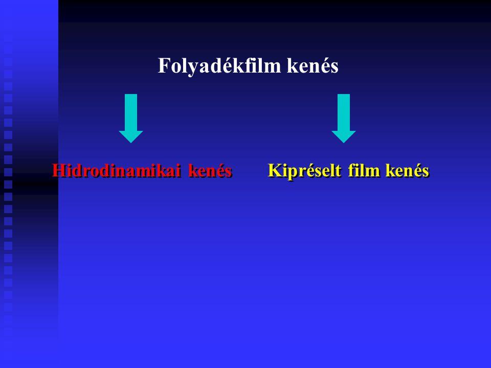 Határvonal kenés FIG. 2-18 Független a kenőanyag fizikai tulajdonságaitól (pl. viszkozitástól) és a terhet viselő anyagtól (merevségétől), de csaknem