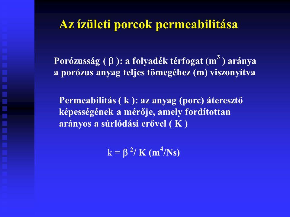 A porc, mint viszkoelasztikus anyag Ha egy anyag állandó tehernek (erőnek) és deformációnak van kitéve és erre a válasza időtől függetlenül változik,