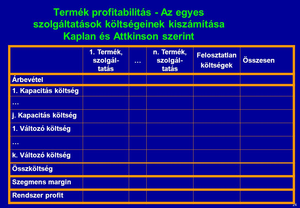 24 Termék profitabilitás - Az egyes szolgáltatások költségeinek kiszámítása Kaplan és Attkinson szerint 1. Termék, szolgál- tatás … n. Termék, szolgál