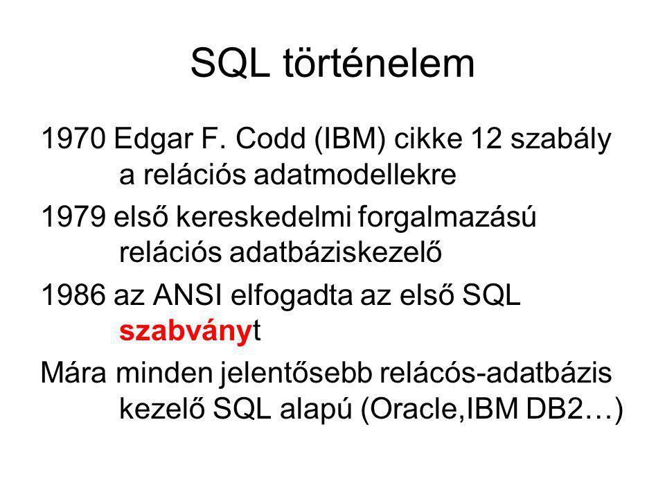 SQL történelem 1970 Edgar F.