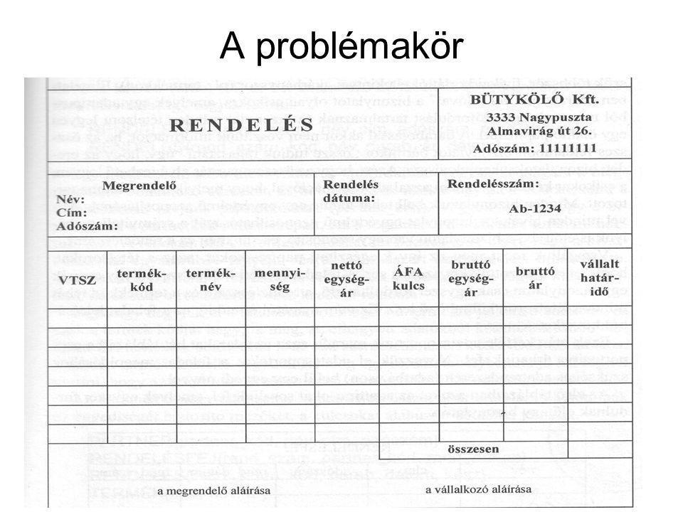 A problémakör
