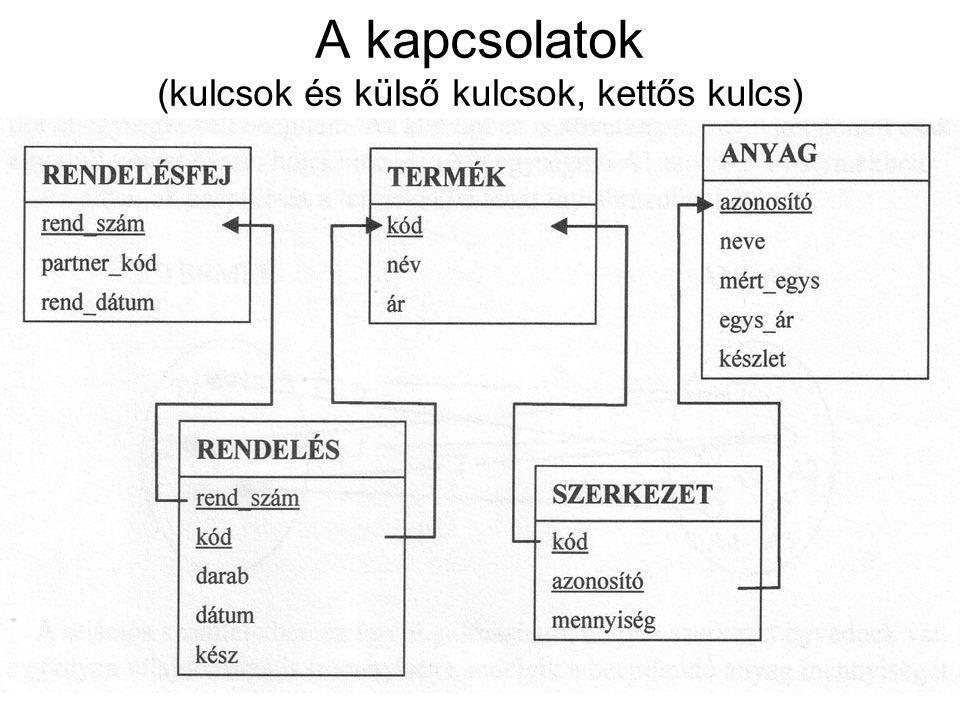 A kapcsolatok (kulcsok és külső kulcsok, kettős kulcs)