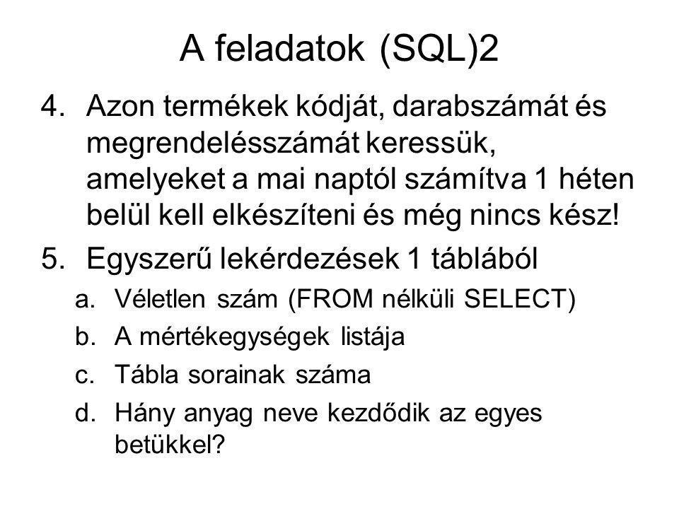 A feladatok (SQL)2 4.Azon termékek kódját, darabszámát és megrendelésszámát keressük, amelyeket a mai naptól számítva 1 héten belül kell elkészíteni és még nincs kész.