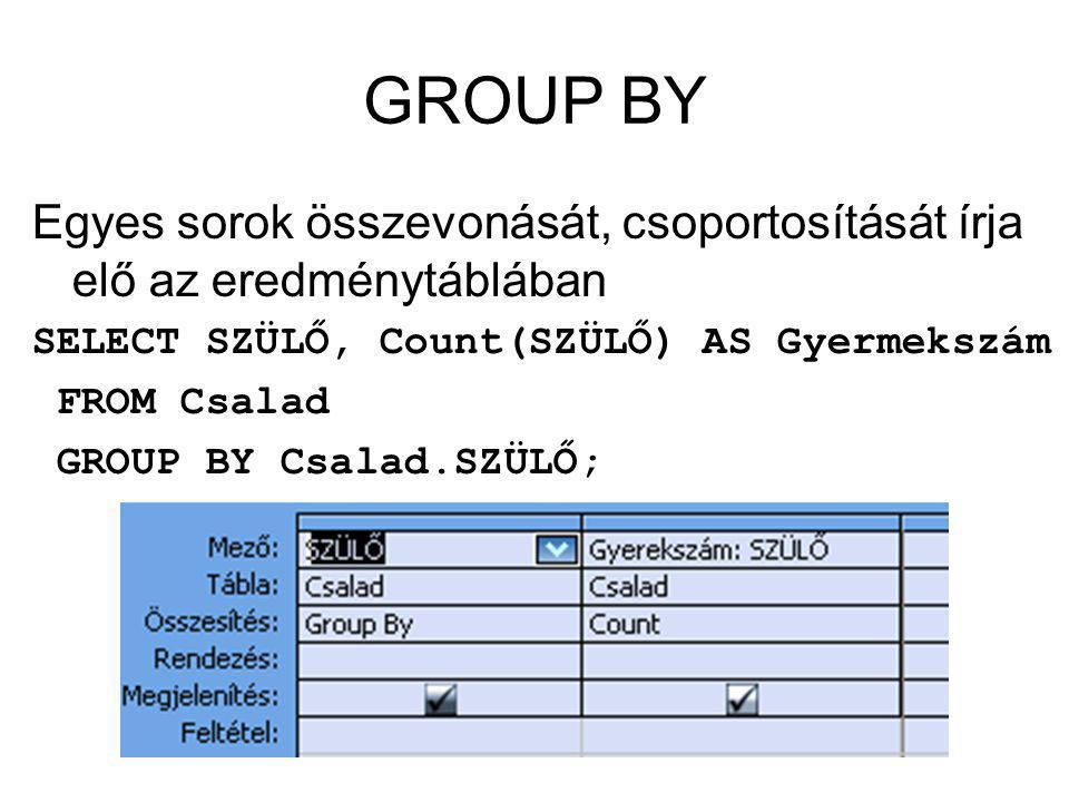 GROUP BY Egyes sorok összevonását, csoportosítását írja elő az eredménytáblában SELECT SZÜLŐ, Count(SZÜLŐ) AS Gyermekszám FROM Csalad GROUP BY Csalad.SZÜLŐ;