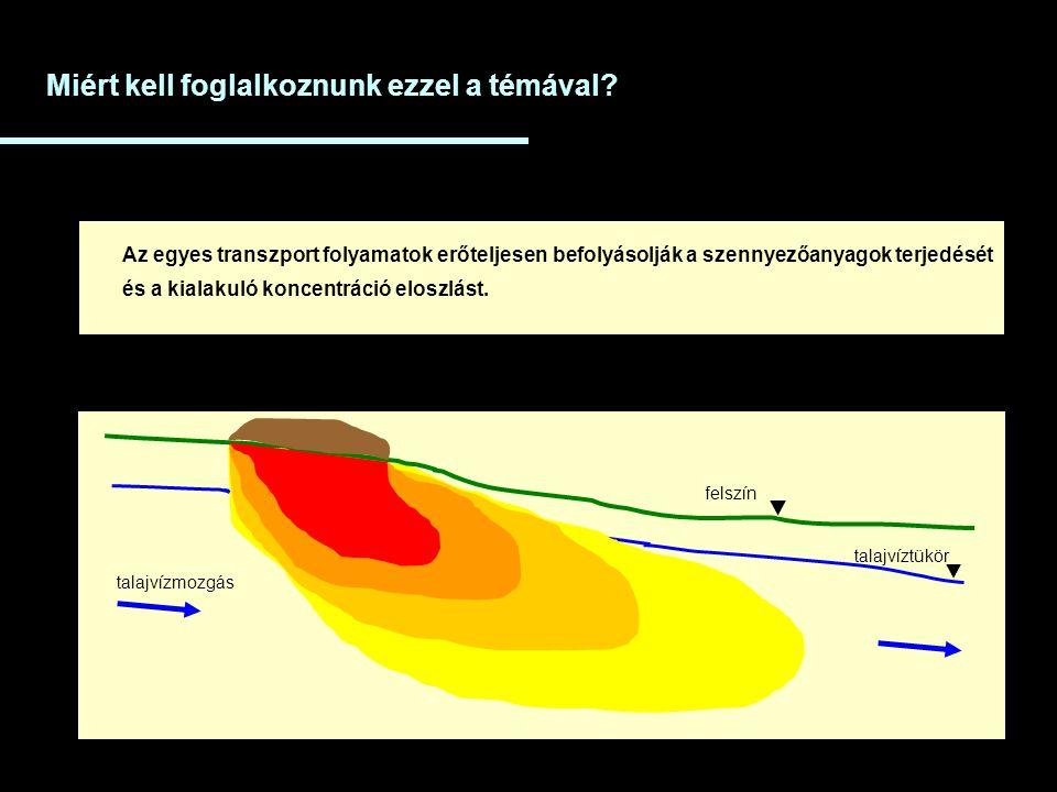 Adszorbció Megkötődés a szilárd váz felületén Az oldott és a felületen megkötött anyag koncentrációja között egyensúly alakul ki Az adszorbció jelenségét az ún.