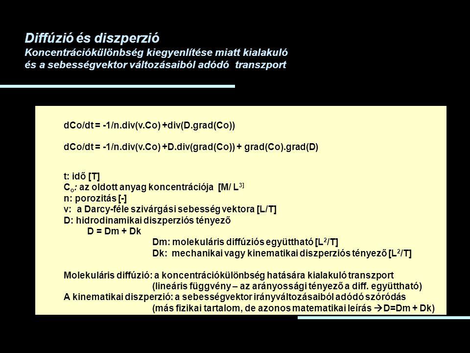 dCo/dt = -1/n.div(v.Co) +div(D.grad(Co)) dCo/dt = -1/n.div(v.Co) +D.div(grad(Co)) + grad(Co).grad(D) t: idő [T] C o : az oldott anyag koncentrációja [M/ L 3] n: porozitás [-] v: a Darcy-féle szivárgási sebesség vektora [L/T] D: hidrodinamikai diszperziós tényező D = Dm + Dk Dm: molekuláris diffúziós együttható [L 2 /T] Dk: mechanikai vagy kinematikai diszperziós tényező [L 2 /T] Molekuláris diffúzió: a koncentrációkülönbség hatására kialakuló transzport (lineáris függvény – az arányossági tényező a diff.