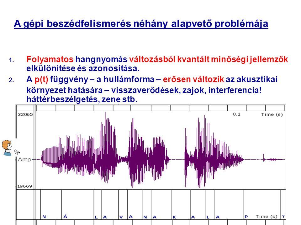 BME TMIT11 27/06/2006 A gépi beszédfelismerés néhány alapvető problémája 1.