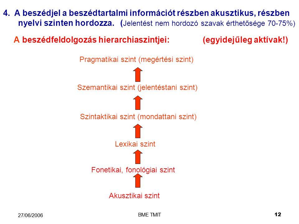 BME TMIT12 27/06/2006 BME TMIT 12 27/06/2006 A beszédfeldolgozás hierarchiaszintjei: (egyidejűleg aktívak!) Pragmatikai szint (megértési szint) Szemantikai szint (jelentéstani szint) Szintaktikai szint (mondattani szint) Lexikai szint Fonetikai, fonológiai szint 4.