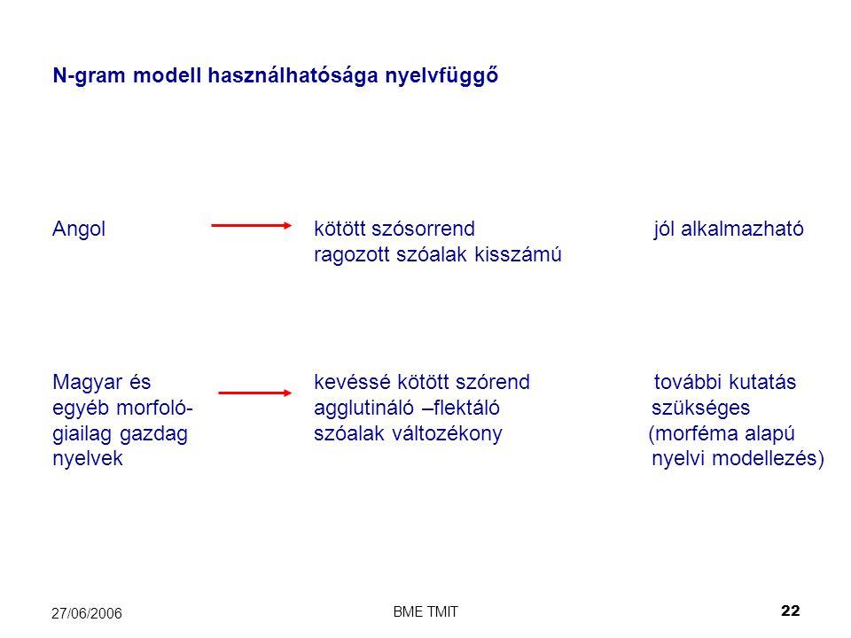 BME TMIT22 27/06/2006 N-gram modell használhatósága nyelvfüggő Angol kötött szósorrend jól alkalmazható ragozott szóalak kisszámú Magyar és kevéssé kötött szórend további kutatás egyéb morfoló- agglutináló –flektáló szükséges giailag gazdag szóalak változékony (morféma alapú nyelvek nyelvi modellezés)