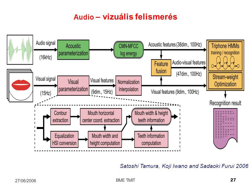BME TMIT27 27/06/2006 Satoshi Tamura, Koji Iwano and Sadaoki Furui 2006 Audio – vizuális felismerés