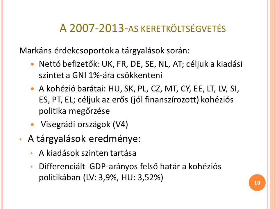 A 2007-2013- AS KERETKÖLTSÉGVETÉS Markáns érdekcsoportok a tárgyalások során: Nettó befizetők: UK, FR, DE, SE, NL, AT; céljuk a kiadási szintet a GNI 1%-ára csökkenteni A kohézió barátai: HU, SK, PL, CZ, MT, CY, EE, LT, LV, SI, ES, PT, EL; céljuk az erős (jól finanszírozott) kohéziós politika megőrzése Visegrádi országok (V4) A tárgyalások eredménye: A kiadások szinten tartása Differenciált GDP-arányos felső határ a kohéziós politikában (LV: 3,9%, HU: 3,52%) 10
