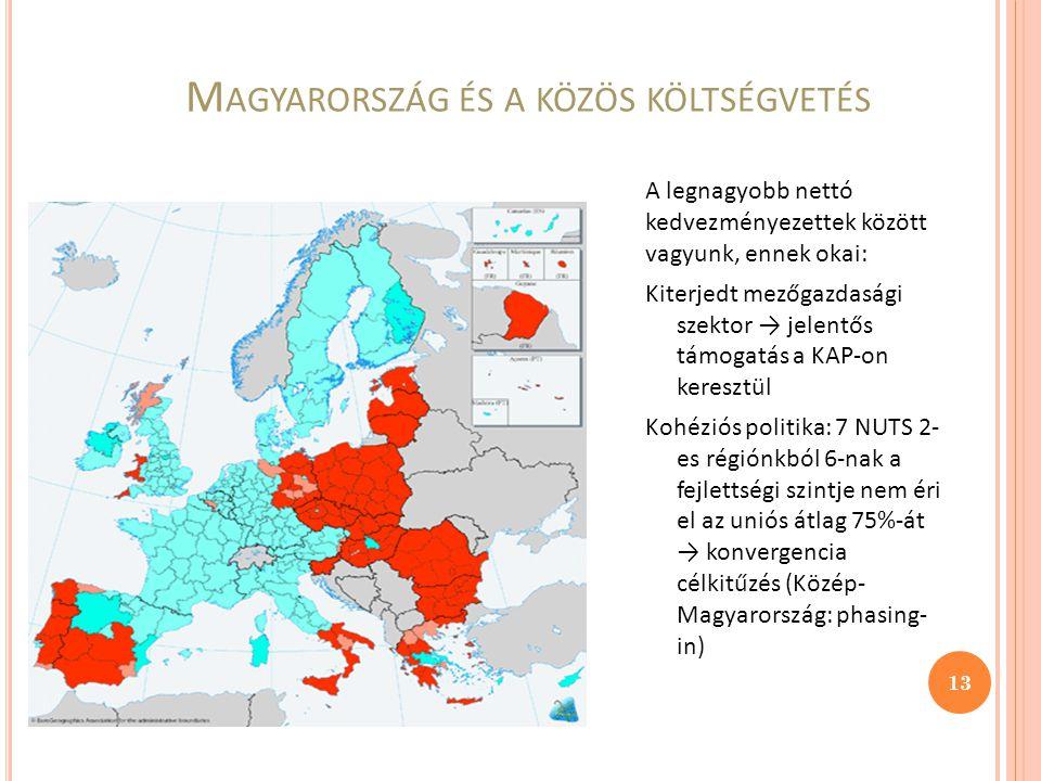 M AGYARORSZÁG ÉS A KÖZÖS KÖLTSÉGVETÉS A legnagyobb nettó kedvezményezettek között vagyunk, ennek okai: Kiterjedt mezőgazdasági szektor → jelentős támogatás a KAP-on keresztül Kohéziós politika: 7 NUTS 2- es régiónkból 6-nak a fejlettségi szintje nem éri el az uniós átlag 75%-át → konvergencia célkitűzés (Közép- Magyarország: phasing- in) 13