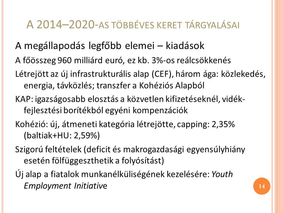 A 2014–2020- AS TÖBBÉVES KERET TÁRGYALÁSAI A megállapodás legfőbb elemei – kiadások A főösszeg 960 milliárd euró, ez kb.