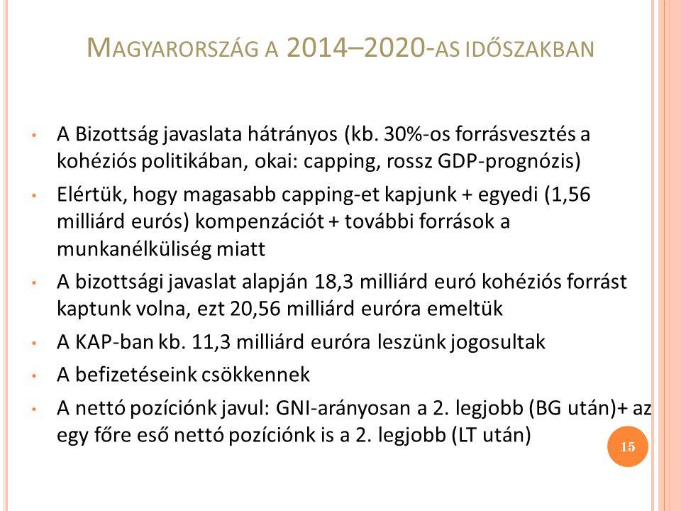M AGYARORSZÁG A 2014–2020- AS IDŐSZAKBAN A Bizottság javaslata hátrányos (kb.