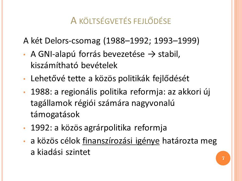 A KÖLTSÉGVETÉS FEJLŐDÉSE A két Delors-csomag (1988–1992; 1993–1999) A GNI-alapú forrás bevezetése → stabil, kiszámítható bevételek Lehetővé tette a közös politikák fejlődését 1988: a regionális politika reformja: az akkori új tagállamok régiói számára nagyvonalú támogatások 1992: a közös agrárpolitika reformja a közös célok finanszírozási igénye határozta meg a kiadási szintet 7