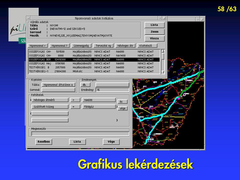58 /63 Grafikus lekérdezések