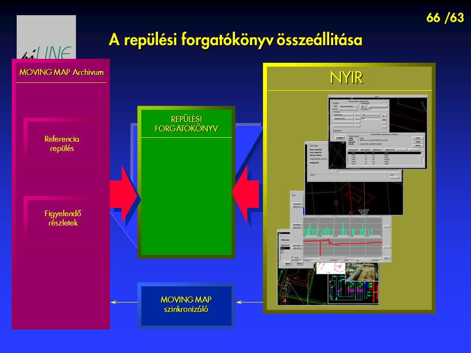 66 /63 A repülési forgatókönyv összeállitása MOVING MAP szinkronizáló REPÜLÉSIFORGATÓKÖNYV Figyelendő részletek Referencia repülés MOVING MAP Archivum NYIR