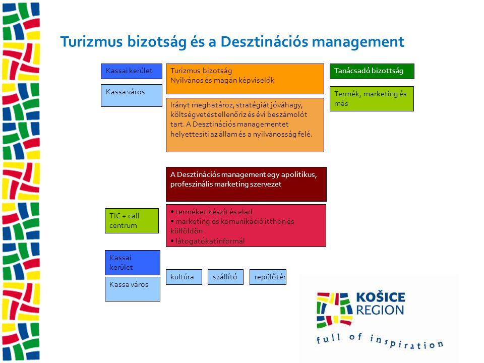 ... prioritások a marketing terén 4. Certifikációs rendszer bevezetése.