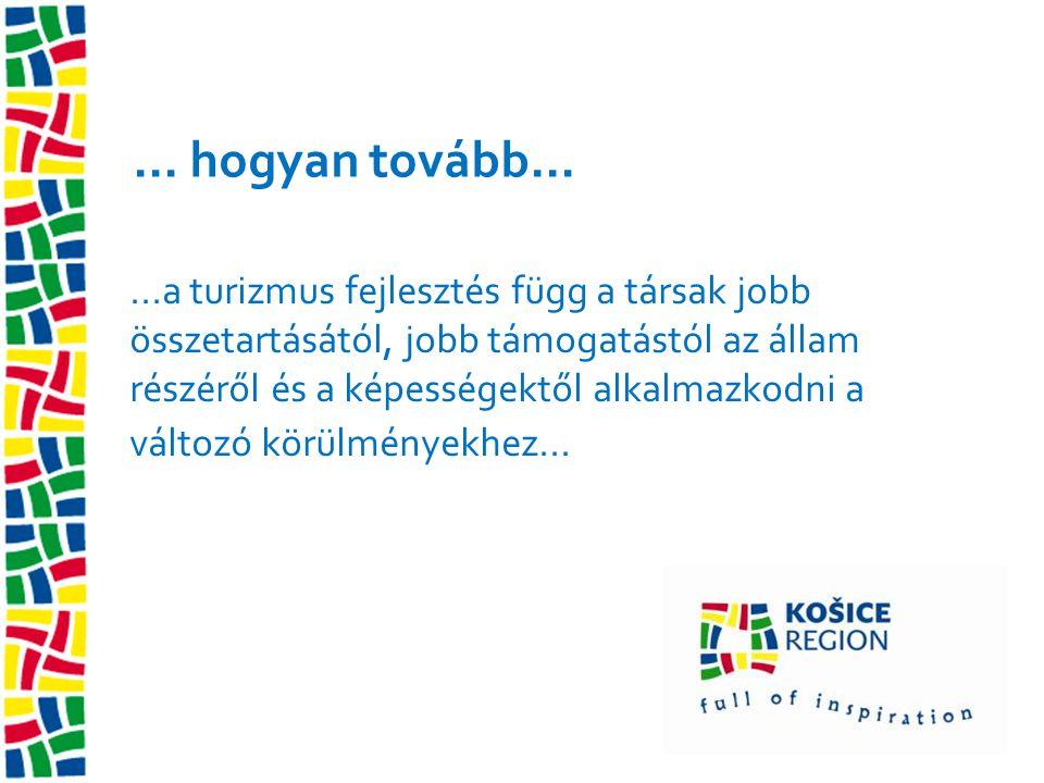 ...az idegenforgalom jelenlegi helyzetének irányítása Szlovákiában...
