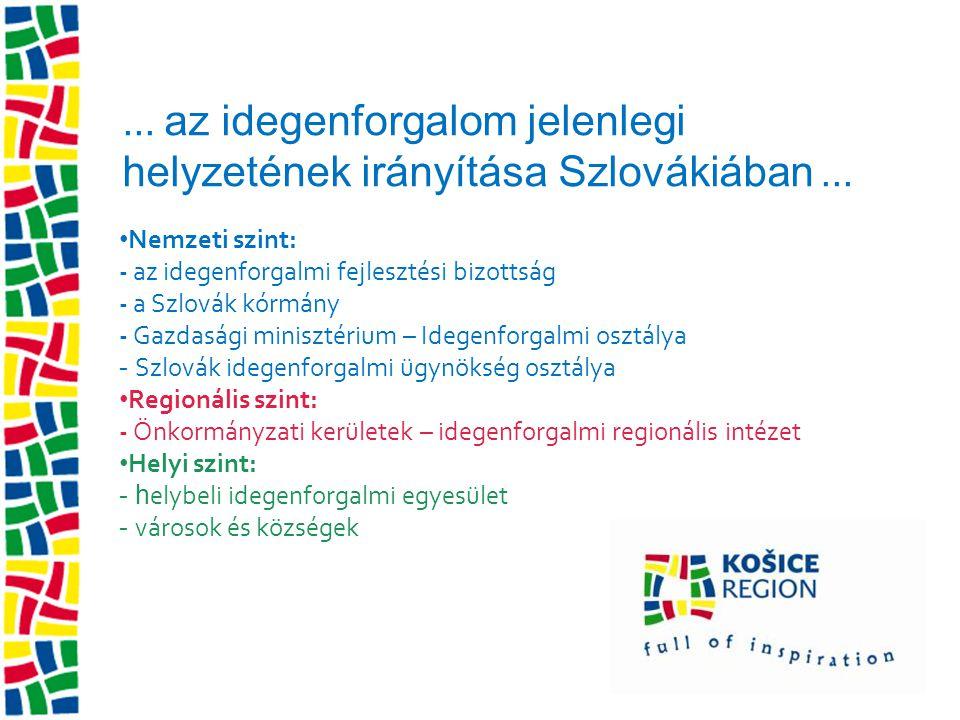 ... az idegenforgalom jelenlegi helyzetének irányítása Szlovákiában... Nemzeti szint: - az idegenforgalmi fejlesztési bizottság - a Szlovák kórmány -