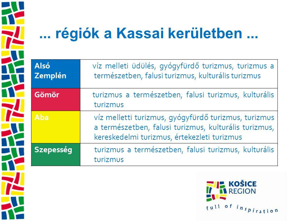 ... régiók a Kassai kerületben... Alsó Zemplén víz melleti üdülés, gyógyfürdő turizmus, turizmus a természetben, falusi turizmus, kulturális turizmus