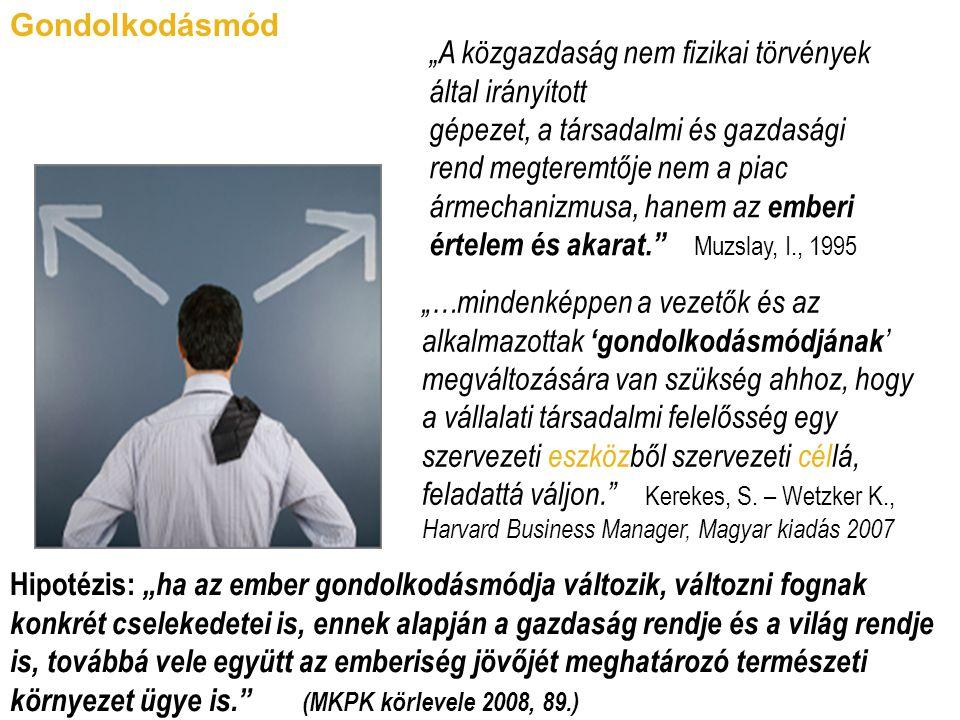 """""""Rendes , helyi vállalkozások Értékalapú szervezetek Másért vállalkozók Kö- zös- ségi vállal- kozások Tóth, G.: A valóban felelős vállalat Profit és érték viszonya Cél: Πmax Cél: Közjó Profit szolgál értéket Érték szolgál profitnövelést Közösségi Gazdaság Keresztény vállalatok Alternatív kapitalisták Társadalmi vállalkozók Stratégiai iskolák Klasszikus Rt."""