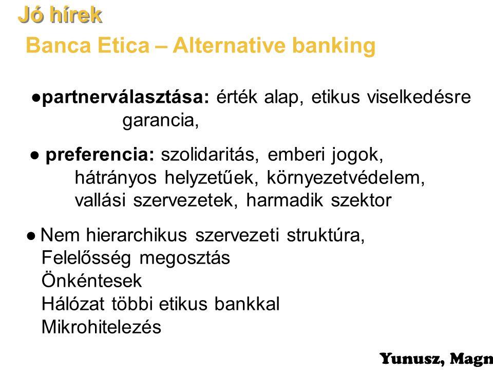 Jó hírek Banca Etica – Alternative banking ●partnerválasztása: érték alap, etikus viselkedésre garancia, ● preferencia: szolidaritás, emberi jogok, hátrányos helyzetűek, környezetvédelem, vallási szervezetek, harmadik szektor ● Nem hierarchikus szervezeti struktúra, Felelősség megosztás Önkéntesek Hálózat többi etikus bankkal Mikrohitelezés Yunusz, Magnet