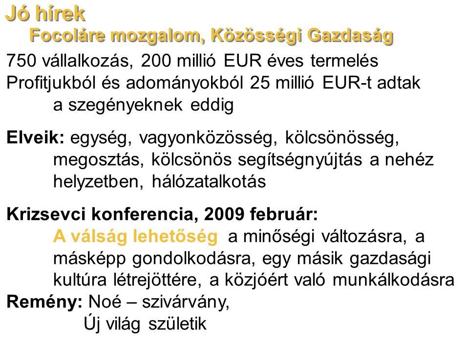 Jó hírek Focoláre mozgalom, Közösségi Gazdaság 750 vállalkozás, 200 millió EUR éves termelés Profitjukból és adományokból 25 millió EUR-t adtak a szegényeknek eddig Elveik: egység, vagyonközösség, kölcsönösség, megosztás, kölcsönös segítségnyújtás a nehéz helyzetben, hálózatalkotás Krizsevci konferencia, 2009 február: A válság lehetőség a minőségi változásra, a másképp gondolkodásra, egy másik gazdasági kultúra létrejöttére, a közjóért való munkálkodásra Remény: Noé – szivárvány, Új világ születik