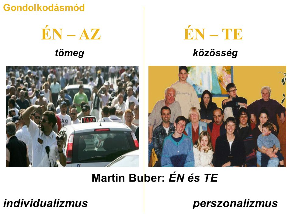ÉN – TEÉN – AZ Gondolkodásmód közösségtömeg perszonalizmus Martin Buber: ÉN és TE individualizmus