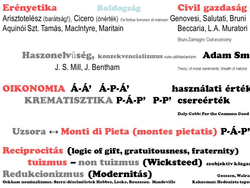 Erényetika Boldogság Civil gazdaság Arisztotelész (barátság!), Cicero (önérték) De finibus bonorum et malorum Genovesi, Salutati, Bruni Aquinói Szt.