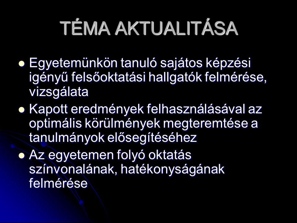 Vizsgálati személyek Az SZTE 2011-2012-es tanévének I.