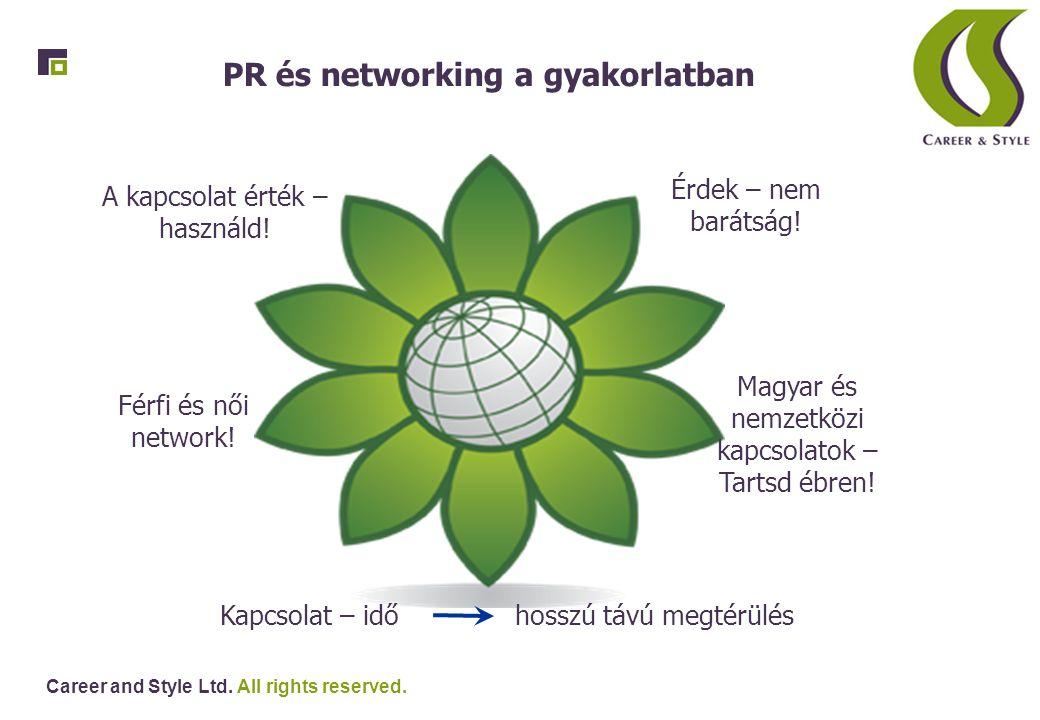 Career and Style Ltd. All rights reserved. PR és networking a gyakorlatban A kapcsolat érték – használd! Érdek – nem barátság! Férfi és női network! M