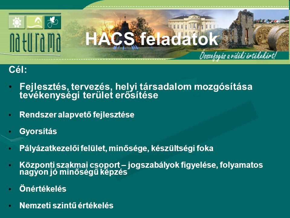 Cél: Fejlesztés, tervezés, helyi társadalom mozgósítása tevékenységi terület erősítése Rendszer alapvető fejlesztése Gyorsítás Pályázatkezelői felület, minősége, készültségi foka Központi szakmai csoport – jogszabályok figyelése, folyamatos nagyon jó minőségű képzés Önértékelés Nemzeti szintű értékelés HACS feladatok