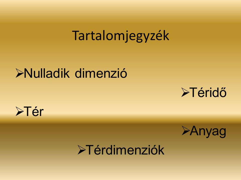 Tartalomjegyzék  Nulladik dimenzió  Téridő  Tér  Anyag  Térdimenziók