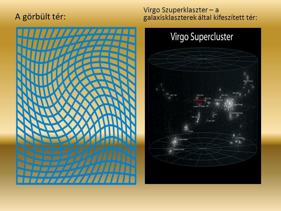 A görbült tér: Virgo Szuperklaszter – a galaxisklaszterek által kifeszített tér: